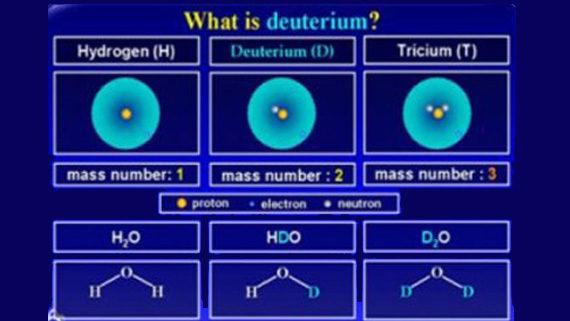 Ce este Deuteriul?